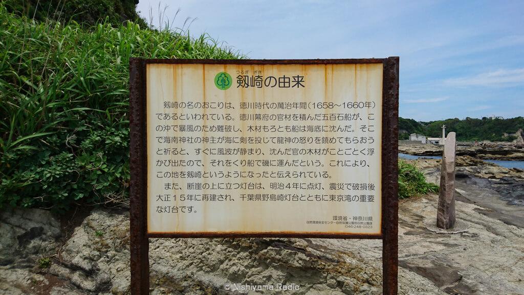 剱崎の由来の案内板